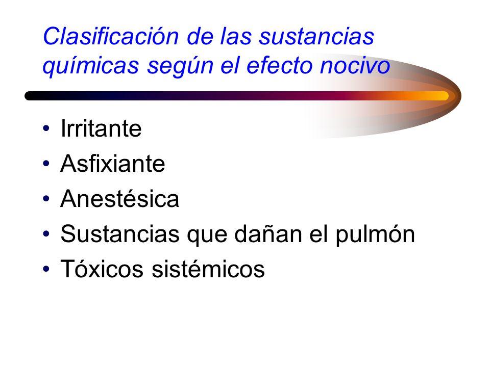Clasificación de las sustancias químicas según el efecto nocivo