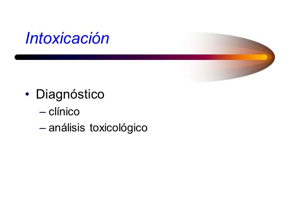 Intoxicación Diagnóstico clínico análisis toxicológico
