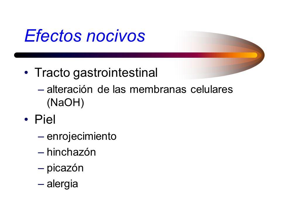 Efectos nocivos Tracto gastrointestinal Piel