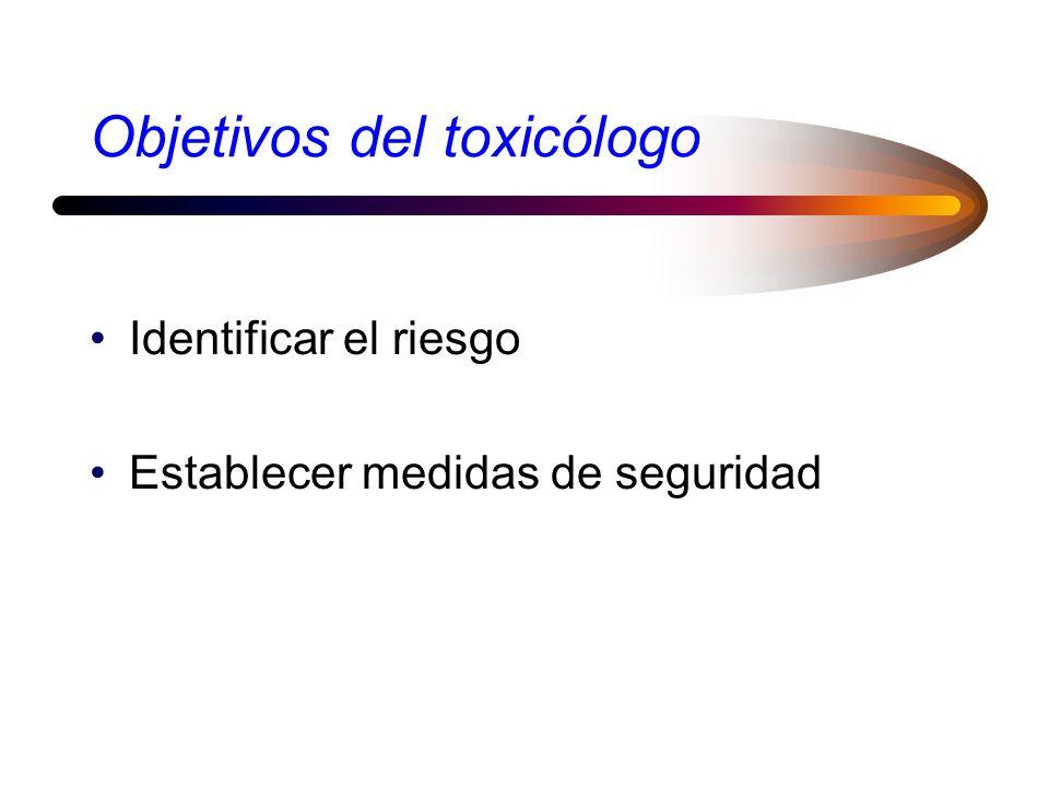 Objetivos del toxicólogo