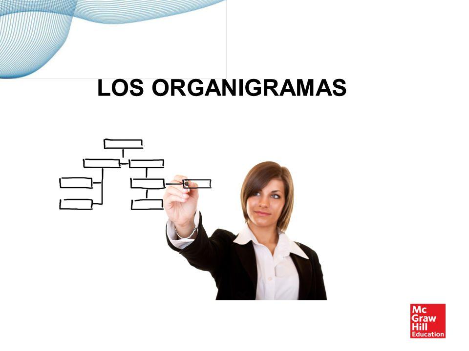 Definición de Organigrama
