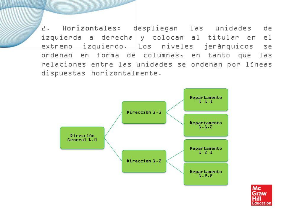 3. Mixtos: Este tipo de organigrama utiliza combinaciones verticales y horizontales para ampliar las posibilidades de graficación. Se recomienda utilizarlos en el caso de organizaciones con un gran número de unidades en la base.