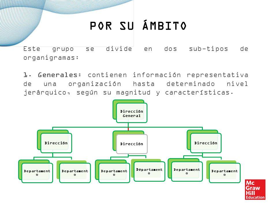 2. Específicos: muestran en forma particular la estructura de un área de la organización.