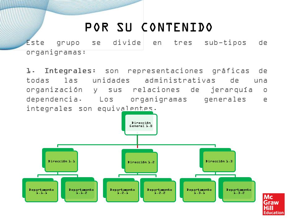Dirección de Promoción y Coordinación