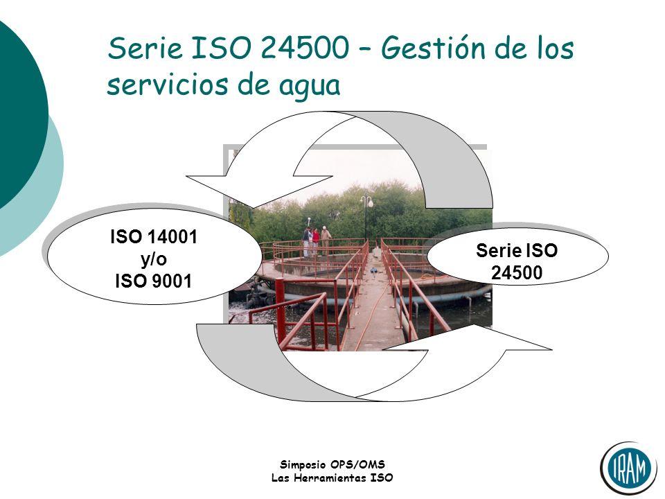 Serie ISO 24500 – Gestión de los servicios de agua