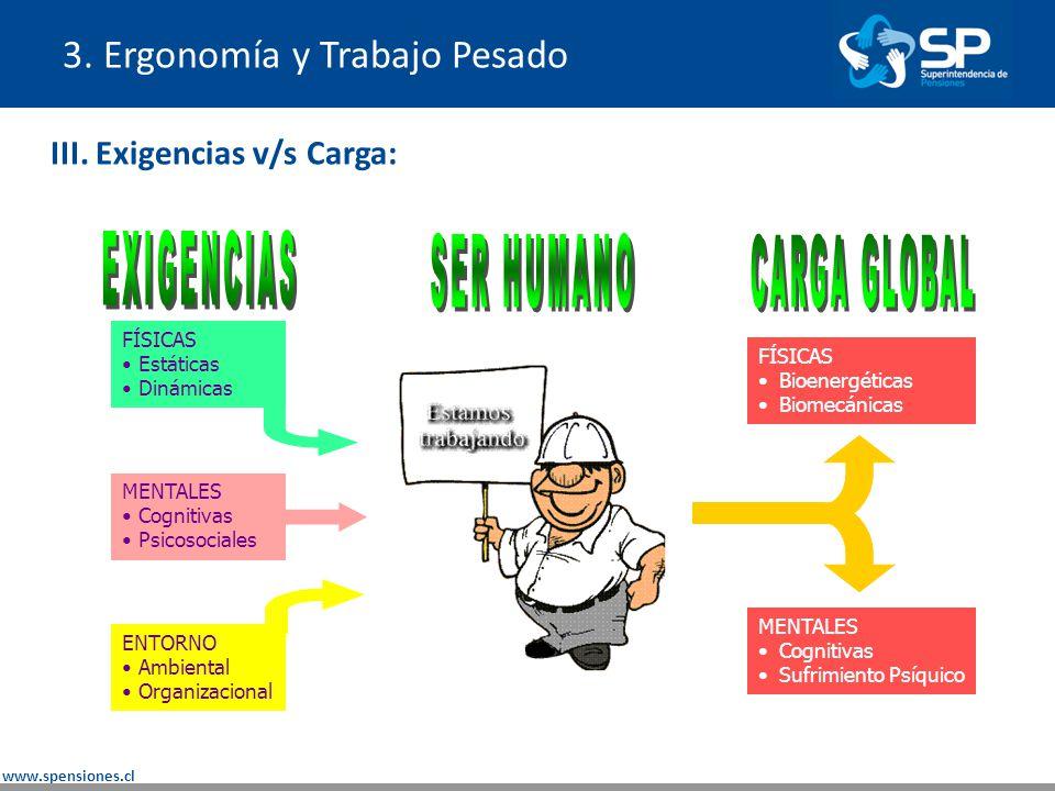 3. Ergonomía y Trabajo Pesado