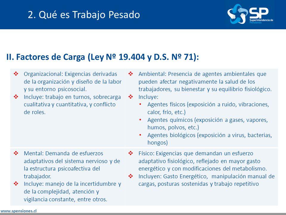 2. Qué es Trabajo Pesado II. Factores de Carga (Ley Nº 19.404 y D.S. Nº 71):