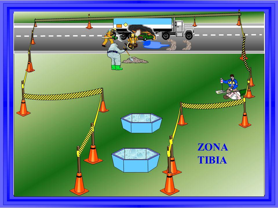 CETESB ZONA TIBIA
