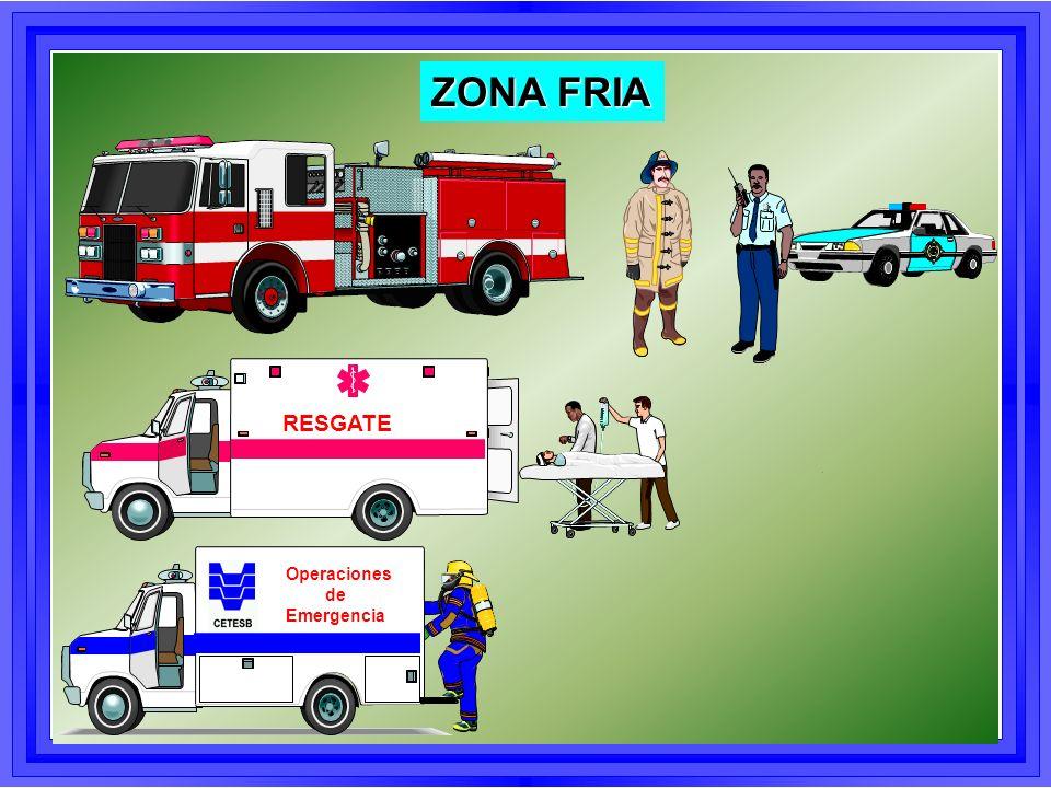 ZONA FRIA RESGATE Operaciones de Emergencia
