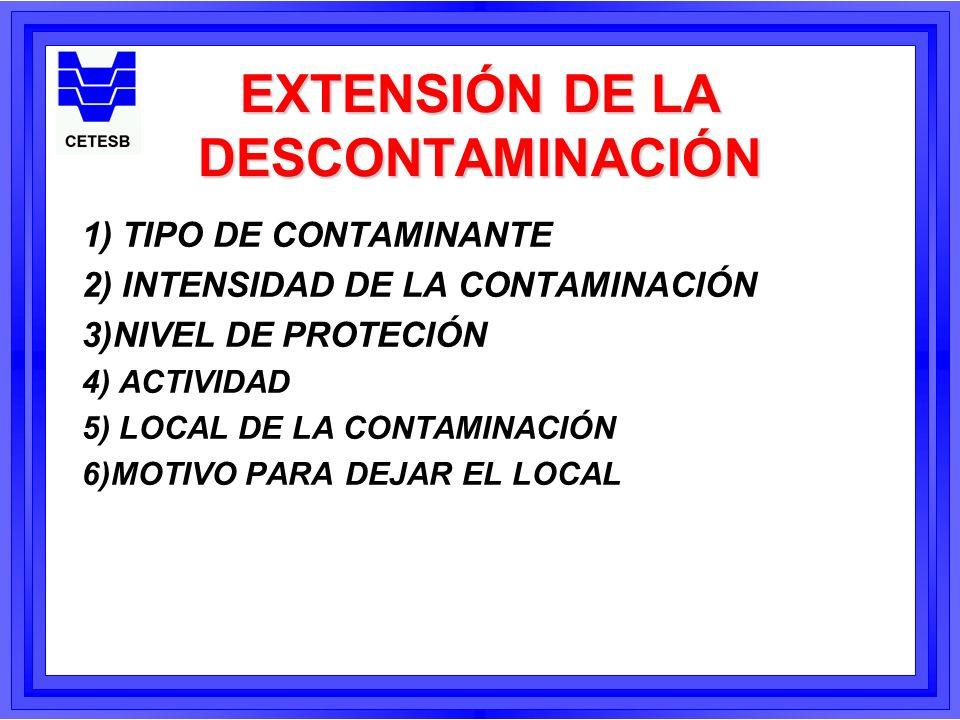 EXTENSIÓN DE LA DESCONTAMINACIÓN