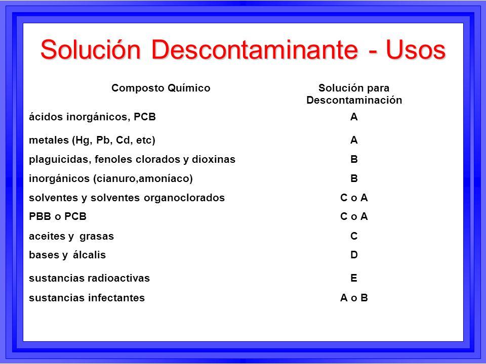 Solución Descontaminante - Usos