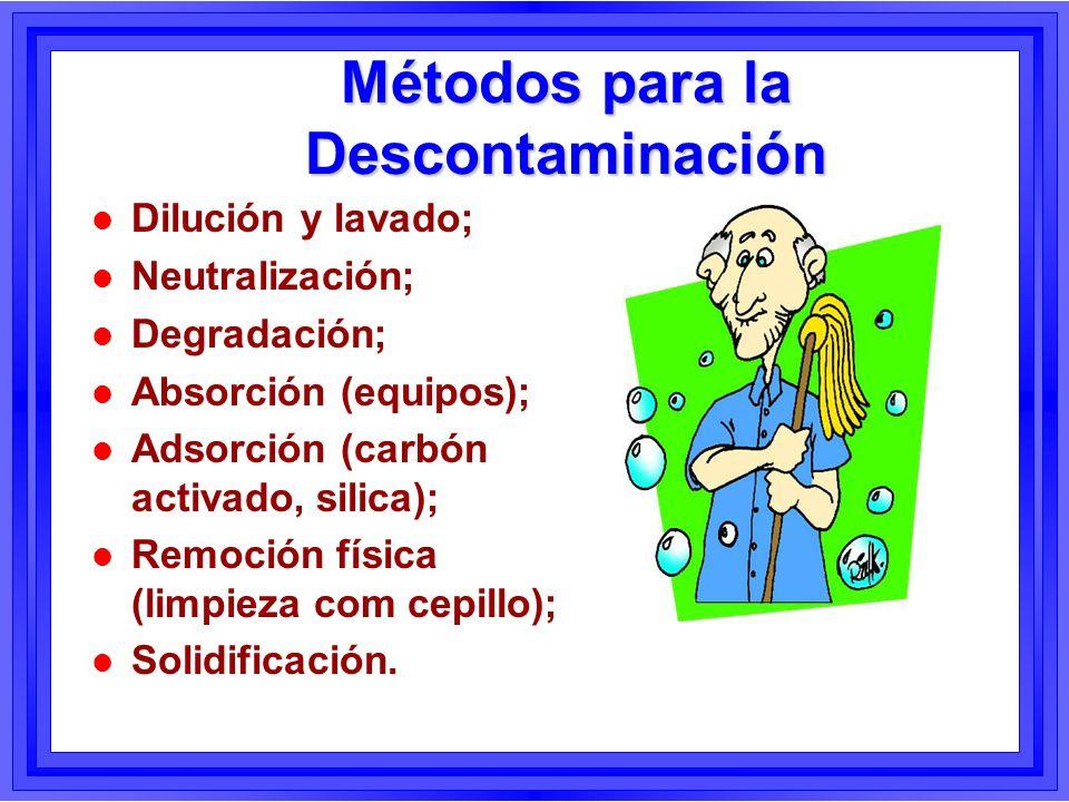 Métodos para la Descontaminación