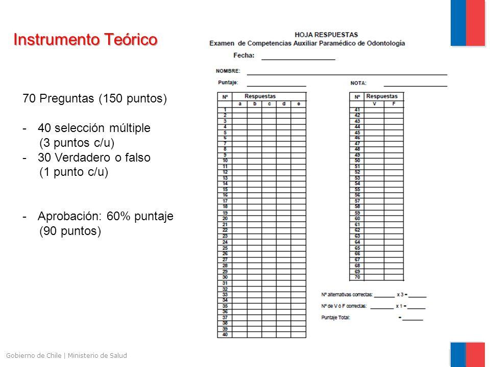 Instrumento Teórico 70 Preguntas (150 puntos) 40 selección múltiple