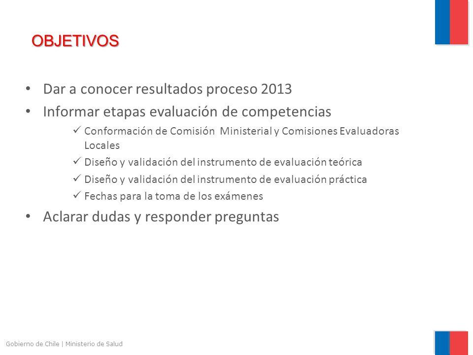 Dar a conocer resultados proceso 2013