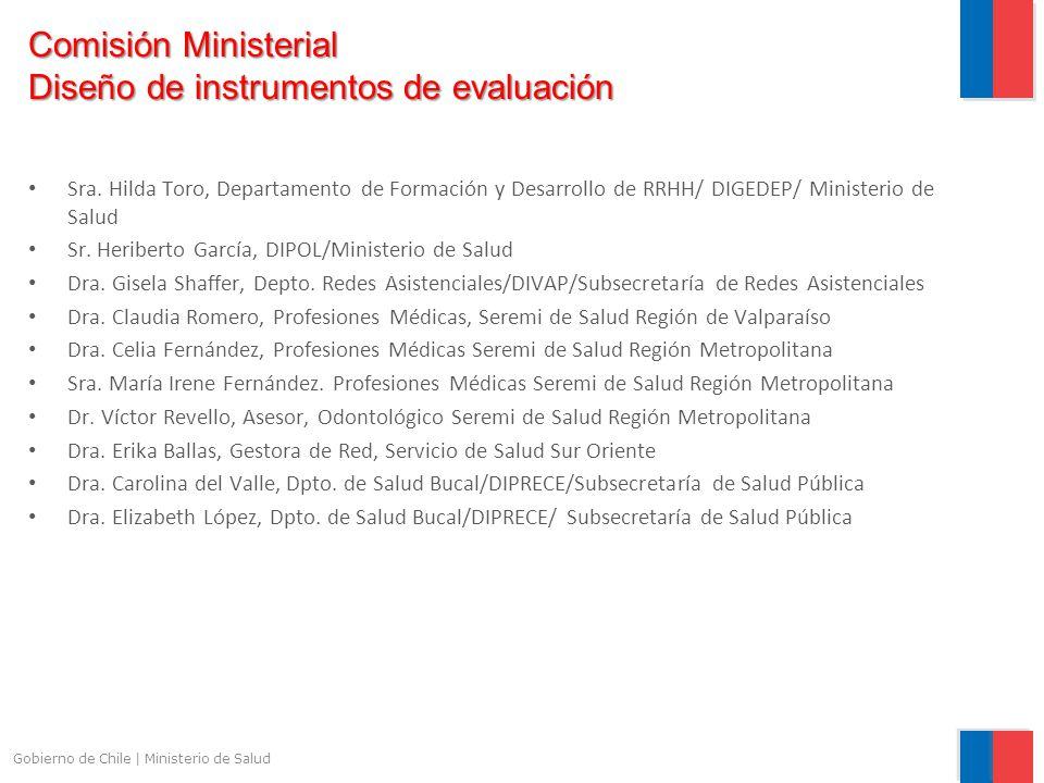 Comisión Ministerial Diseño de instrumentos de evaluación