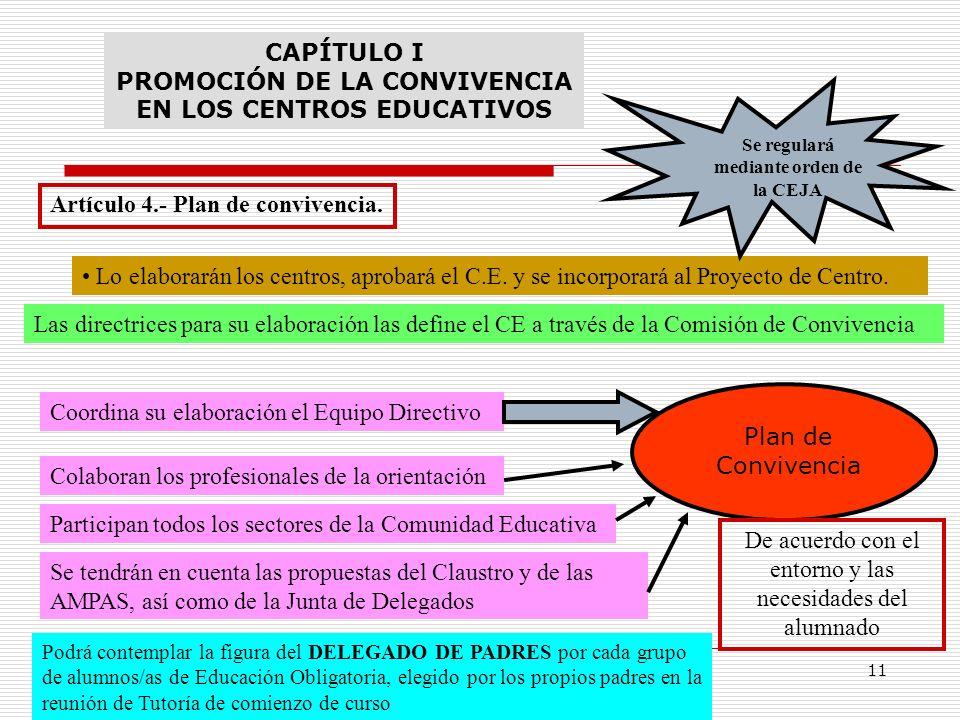 CAPÍTULO I PROMOCIÓN DE LA CONVIVENCIA EN LOS CENTROS EDUCATIVOS