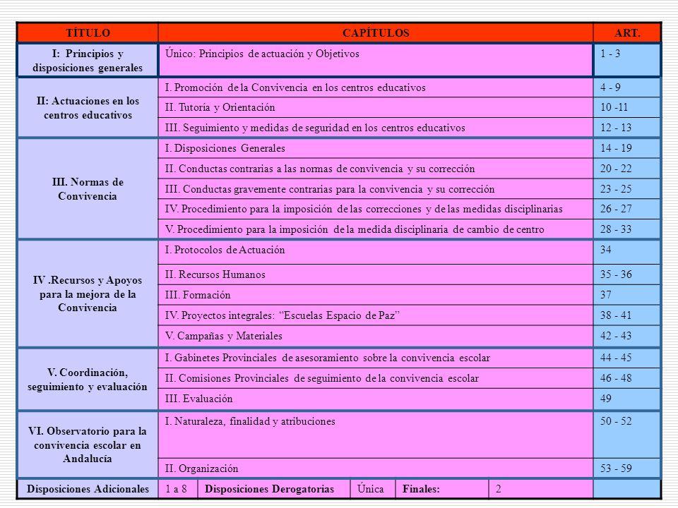 I: Principios y disposiciones generales