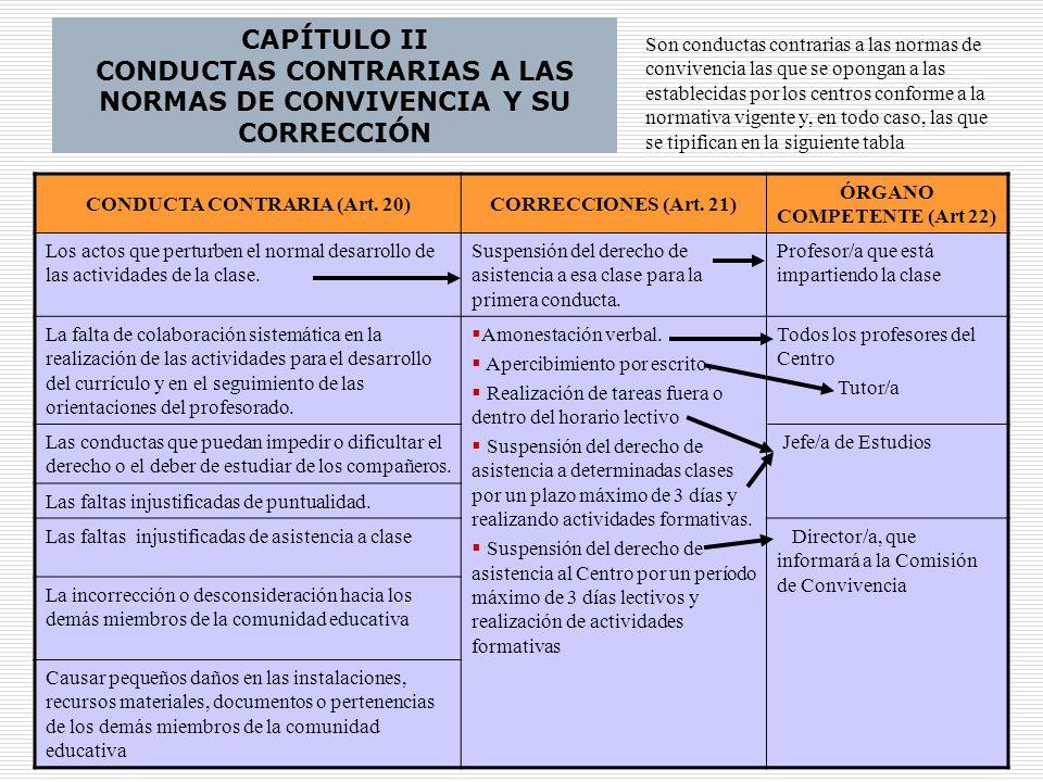 CONDUCTAS CONTRARIAS A LAS NORMAS DE CONVIVENCIA Y SU CORRECCIÓN