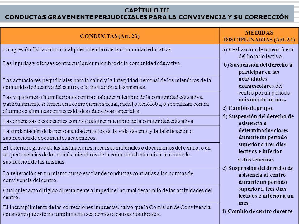 CONDUCTAS GRAVEMENTE PERJUDICIALES PARA LA CONVIVENCIA Y SU CORRECCIÓN