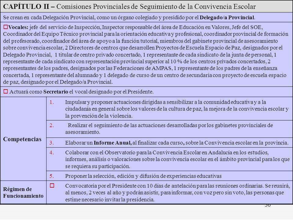CAPÍTULO II – Comisiones Provinciales de Seguimiento de la Convivencia Escolar