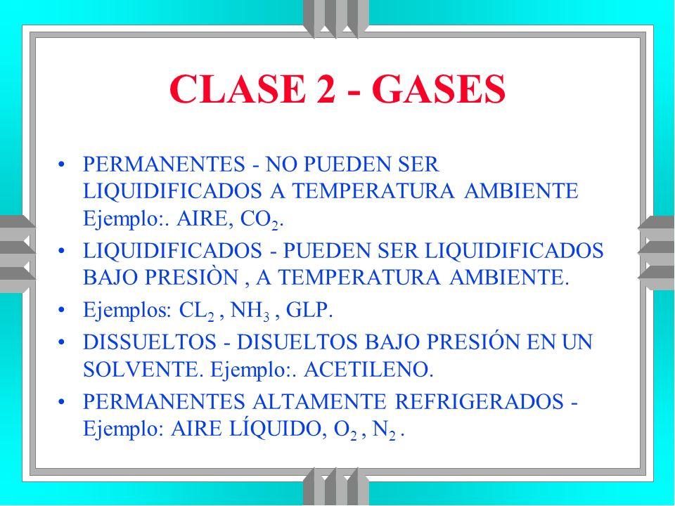 CLASE 2 - GASES PERMANENTES - NO PUEDEN SER LIQUIDIFICADOS A TEMPERATURA AMBIENTE Ejemplo:. AIRE, CO2.