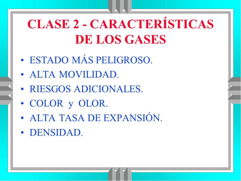 CLASE 2 - CARACTERÍSTICAS DE LOS GASES