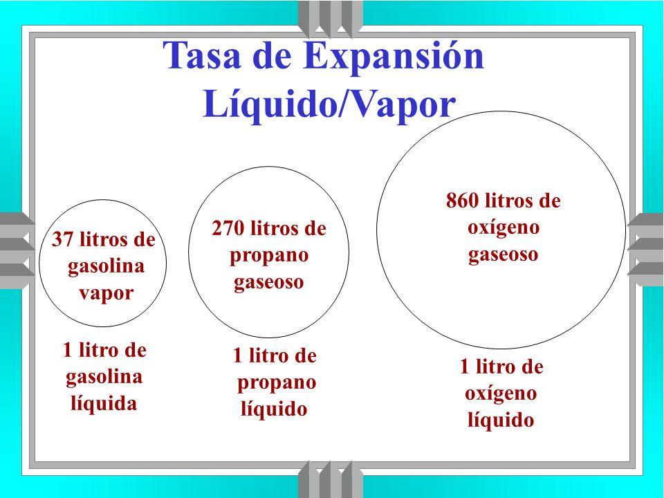 Tasa de Expansión Líquido/Vapor