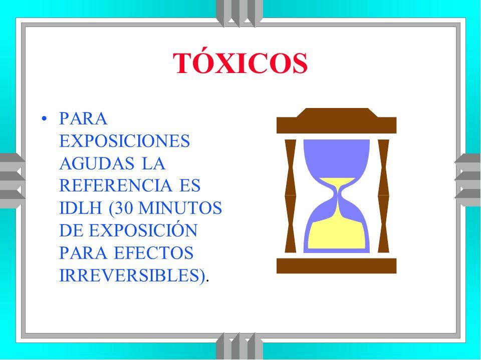 TÓXICOSPARA EXPOSICIONES AGUDAS LA REFERENCIA ES IDLH (30 MINUTOS DE EXPOSICIÓN PARA EFECTOS IRREVERSIBLES).