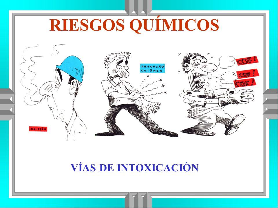 RIESGOS QUÍMICOS VÍAS DE INTOXICACIÒN