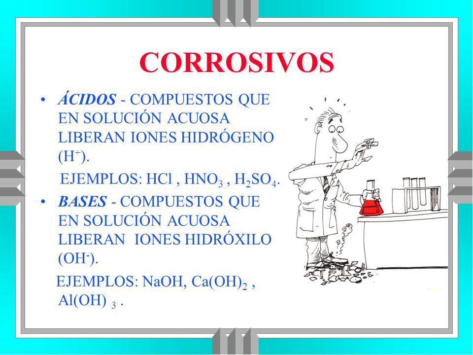 CORROSIVOS ÁCIDOS - COMPUESTOS QUE EN SOLUCIÓN ACUOSA LIBERAN IONES HIDRÓGENO (H+). EJEMPLOS: HCl , HNO3 , H2SO4.