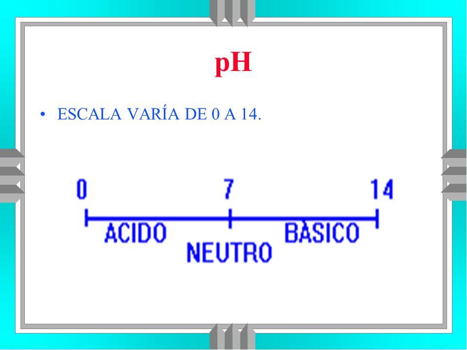 pH ESCALA VARÍA DE 0 A 14.