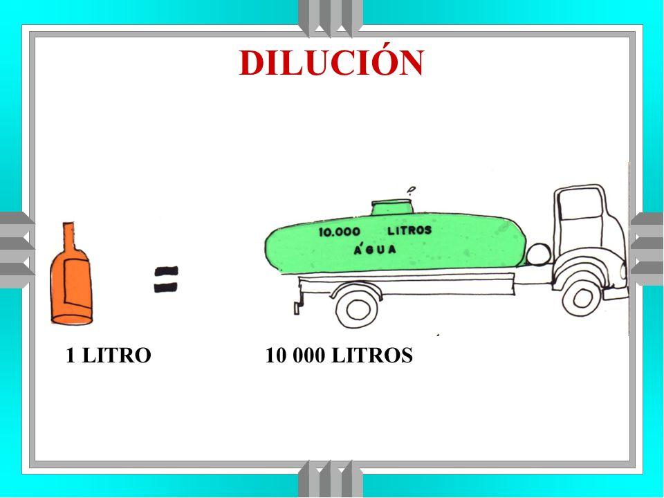 DILUCIÓN 1 LITRO 10 000 LITROS