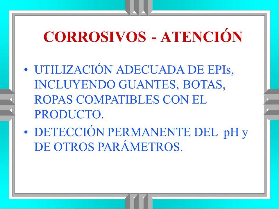 CORROSIVOS - ATENCIÓN UTILIZACIÓN ADECUADA DE EPIs, INCLUYENDO GUANTES, BOTAS, ROPAS COMPATIBLES CON EL PRODUCTO.