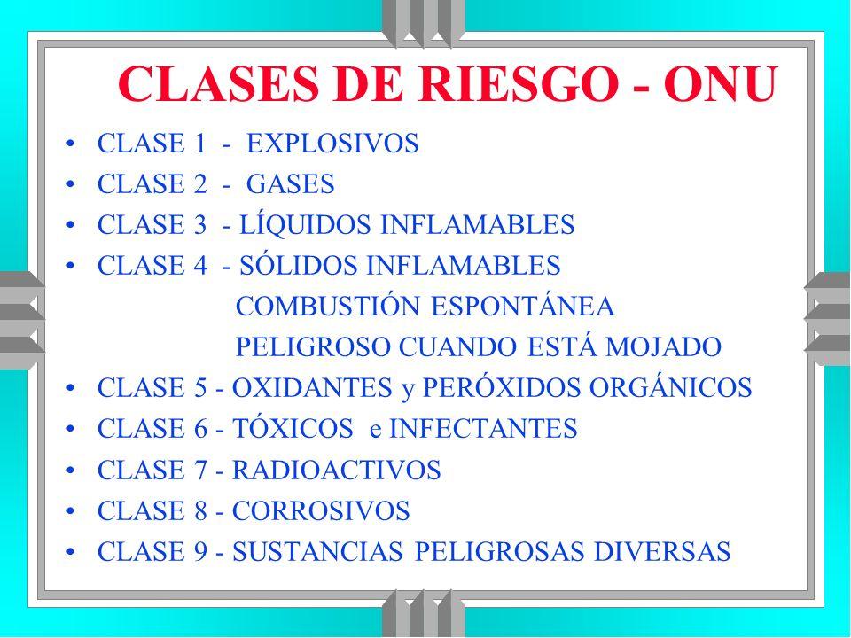 CLASES DE RIESGO - ONU CLASE 1 - EXPLOSIVOS CLASE 2 - GASES