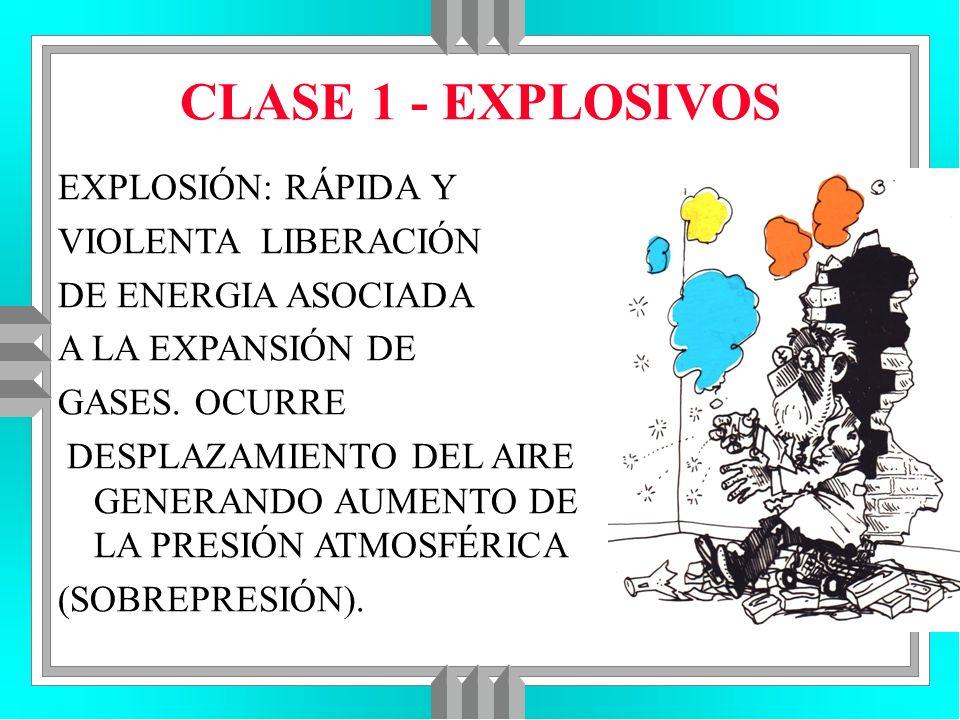 CLASE 1 - EXPLOSIVOS EXPLOSIÓN: RÁPIDA Y VIOLENTA LIBERACIÓN