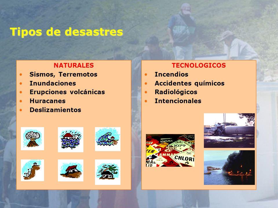 Tipos de desastres NATURALES Sismos, Terremotos Inundaciones