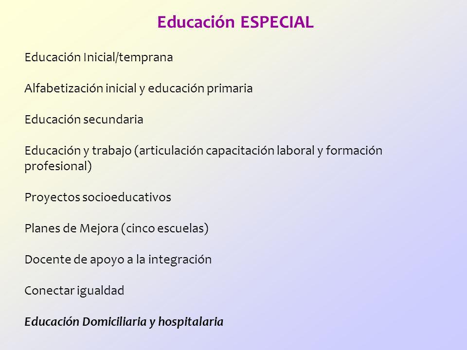 Educación ESPECIAL Educación Inicial/temprana
