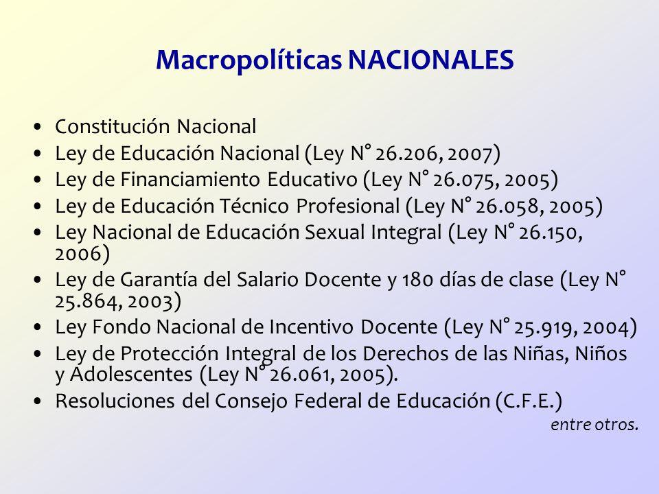 Macropolíticas NACIONALES