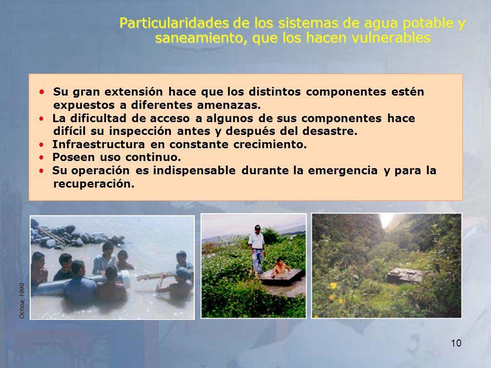 Particularidades de los sistemas de agua potable y saneamiento, que los hacen vulnerables