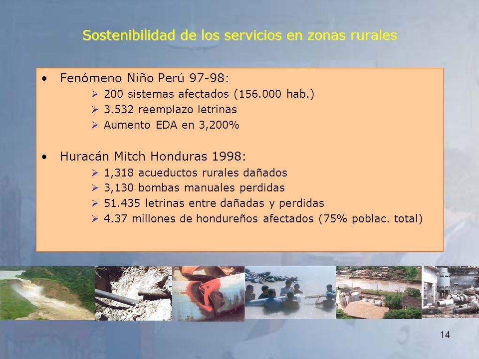 Sostenibilidad de los servicios en zonas rurales