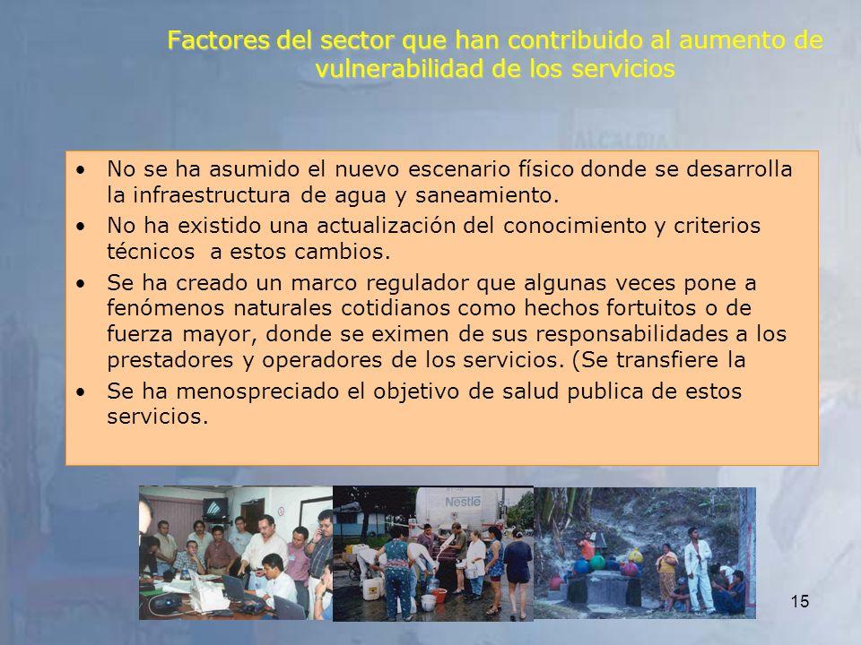 Factores del sector que han contribuido al aumento de vulnerabilidad de los servicios