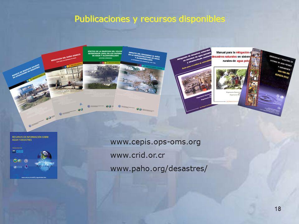 Publicaciones y recursos disponibles
