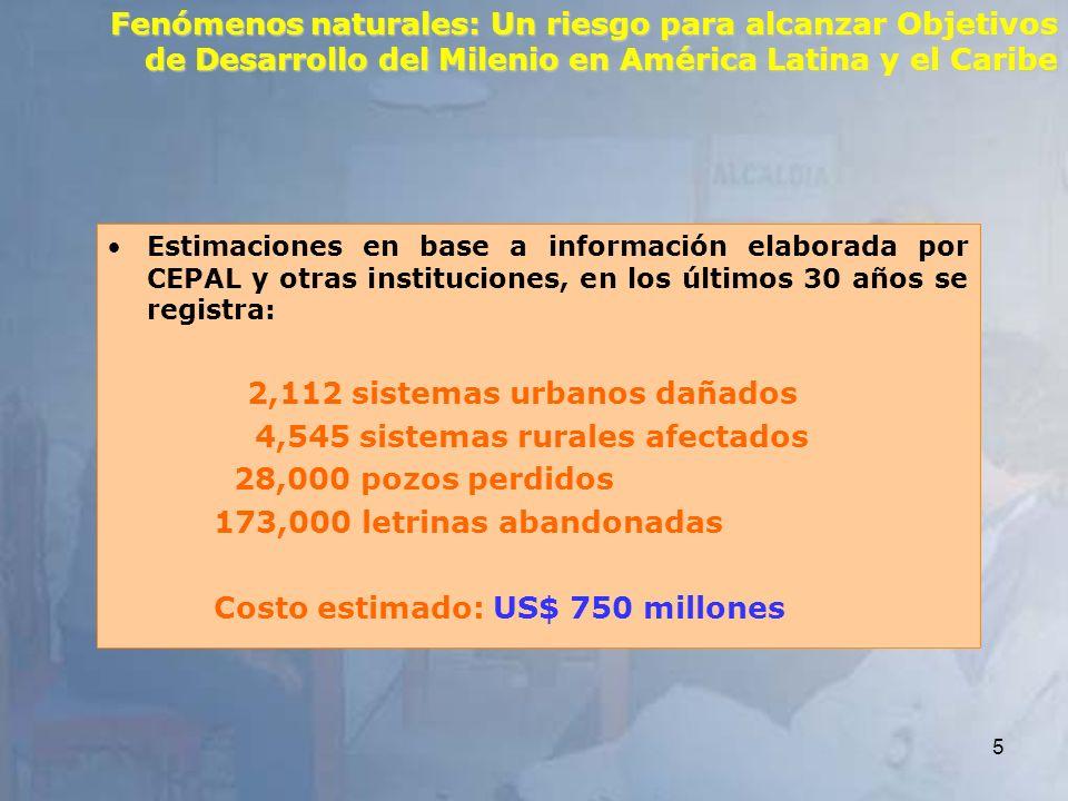 2,112 sistemas urbanos dañados 4,545 sistemas rurales afectados
