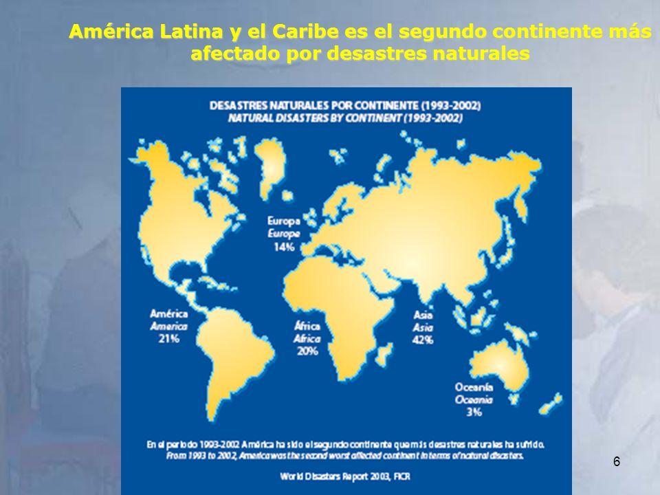 América Latina y el Caribe es el segundo continente más afectado por desastres naturales