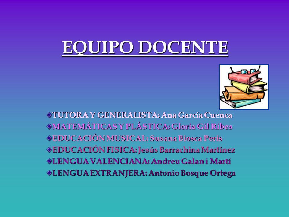 EQUIPO DOCENTE TUTORA Y GENERALISTA: Ana García Cuenca