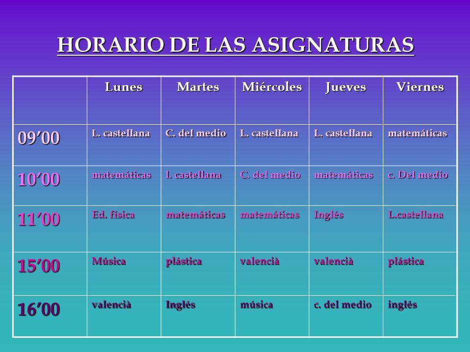 HORARIO DE LAS ASIGNATURAS