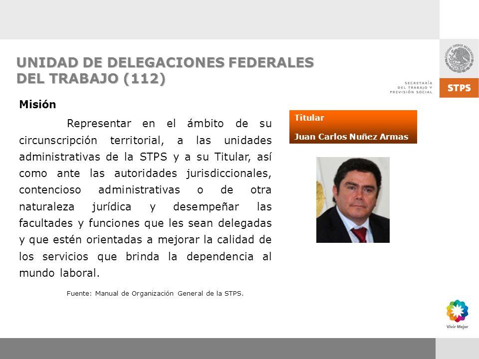 UNIDAD DE DELEGACIONES FEDERALES DEL TRABAJO (112)