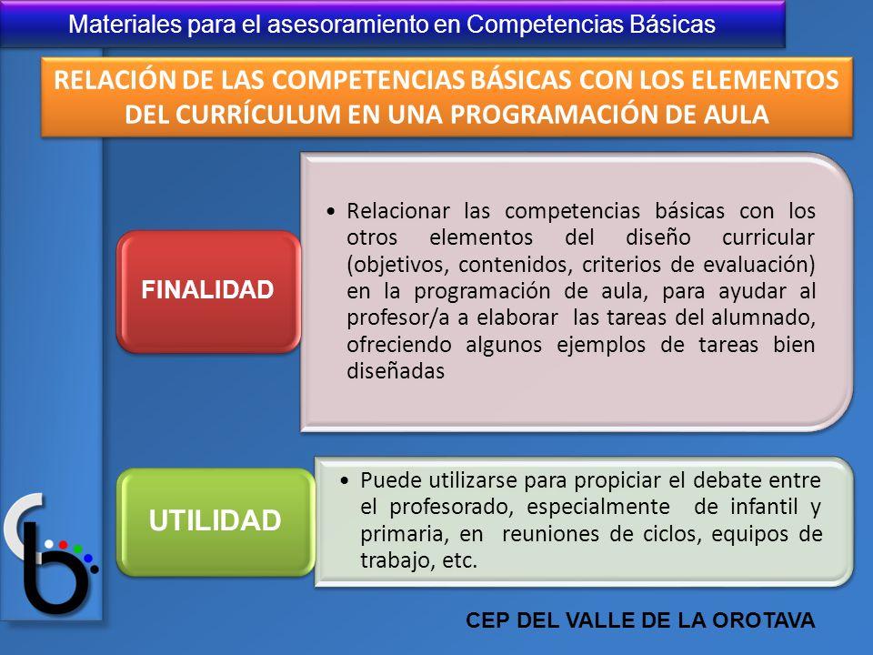 RELACIÓN DE LAS COMPETENCIAS BÁSICAS CON LOS ELEMENTOS DEL CURRÍCULUM EN UNA PROGRAMACIÓN DE AULA