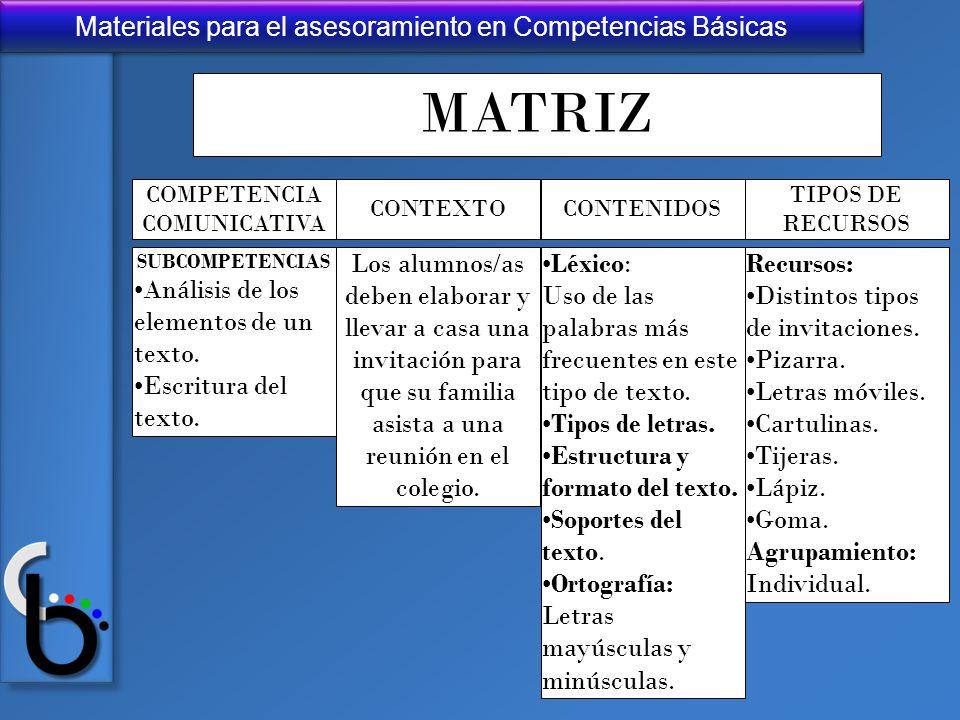 MATRIZ Análisis de los elementos de un texto. Escritura del texto.