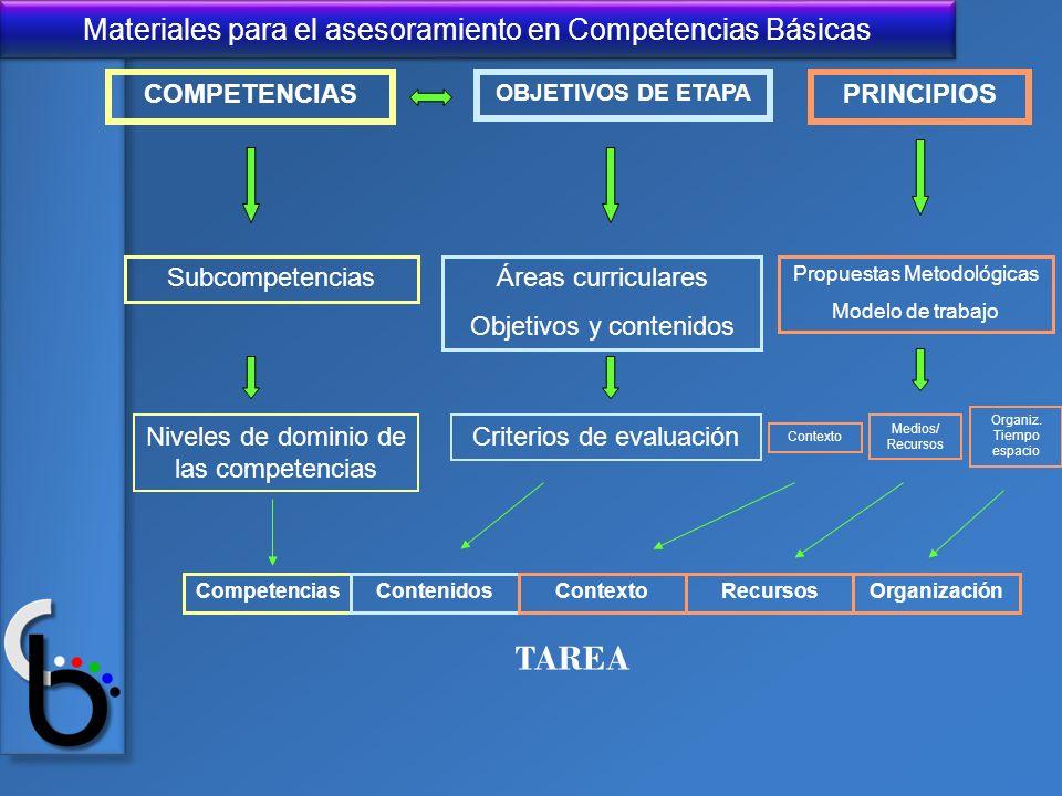 TAREA COMPETENCIAS PRINCIPIOS Subcompetencias Áreas curriculares